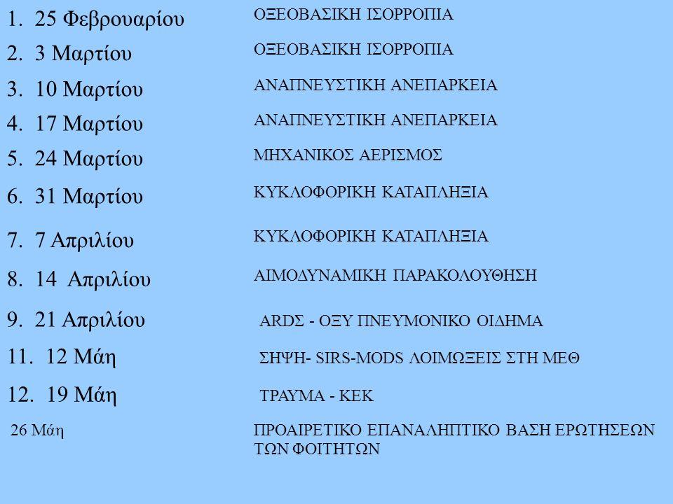 Εκπαιδευτικές προβολές στα πλαίσια των θεωρητικών μαθημάτων: 1 Καθετηριασμός κεντρικής φλέβας, αρτηρίας 2 Ενδοτραχειακή διαχωλήνωση 3 Διαδερμική τραχειοστομία 4 Παρακέντηση υπεζωκότα 5 Οσφυονωτιαία παρακέντηση 6 Βρογχοσκόπηση