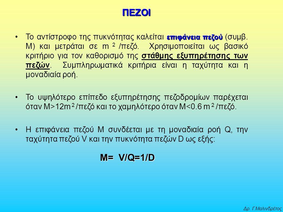 Δρ. Γ.Μαλινδρέτος επιφάνεια πεζούΤο αντίστροφο της πυκνότητας καλείται επιφάνεια πεζού (συμβ.