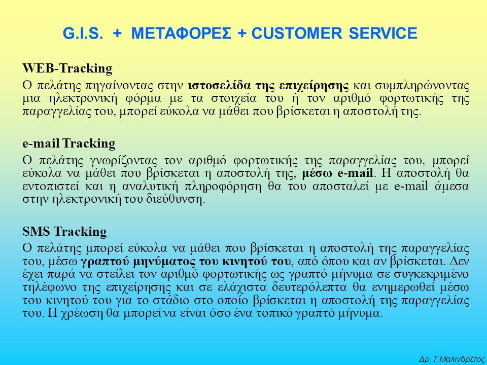 Δρ. Γ.Μαλινδρέτος WEB-Tracking Ο πελάτης πηγαίνοντας στην ιστοσελίδα της επιχείρησης και συμπληρώνοντας μια ηλεκτρονική φόρμα με τα στοιχεία του ή τον