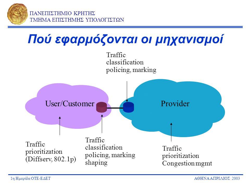 1η Ημερίδα ΟΤΕ-ΕΔΕΤΑΘΗΝΑ ΑΠΡΙΛΙΟΣ 2003 ΠΑΝΕΠΙΣΤΗΜΙΟ ΚΡΗΤΗΣ ΤΜΗΜΑ ΕΠΙΣΤΗΜΗΣ ΥΠΟΛΟΓΙΣΤΩΝ Πού εφαρμόζονται οι μηχανισμοί Traffic prioritization (Diffserv