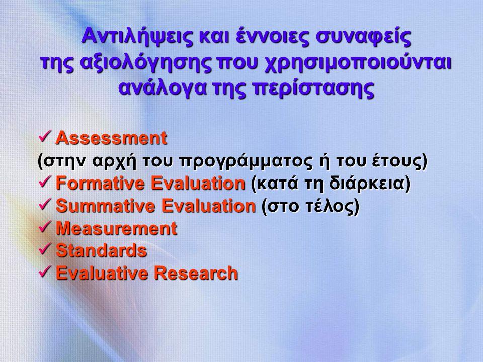 Αντιλήψεις και έννοιες συναφείς της αξιολόγησης που χρησιμοποιούνται ανάλογα της περίστασης Assessment Assessment (στην αρχή του προγράμματος ή του έτους) Formative Evaluation (κατά τη διάρκεια) Formative Evaluation (κατά τη διάρκεια) Summative Evaluation (στο τέλος) Summative Evaluation (στο τέλος) Measurement Measurement Standards Standards Evaluative Research Evaluative Research