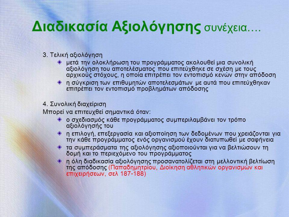 Διαδικασία Αξιολόγησης συνέχεια…. 3.