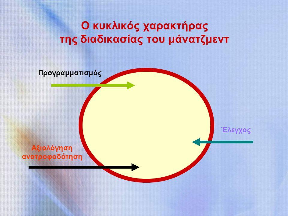 Ο κυκλικός χαρακτήρας της διαδικασίας του μάνατζμεντ.
