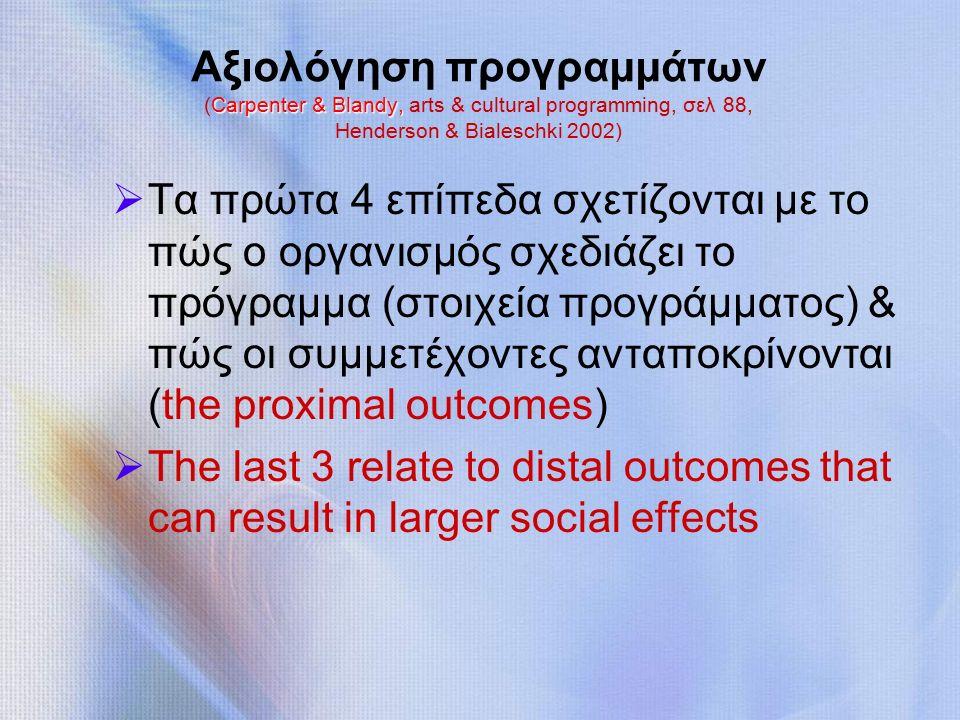 Carpenter & Blandy, Αξιολόγηση προγραμμάτων (Carpenter & Blandy, arts & cultural programming, σελ 88, Henderson & Bialeschki 2002)  Τα πρώτα 4 επίπεδα σχετίζονται με το πώς ο οργανισμός σχεδιάζει το πρόγραμμα (στοιχεία προγράμματος) & πώς οι συμμετέχοντες ανταποκρίνονται (the proximal outcomes)  The last 3 relate to distal outcomes that can result in larger social effects