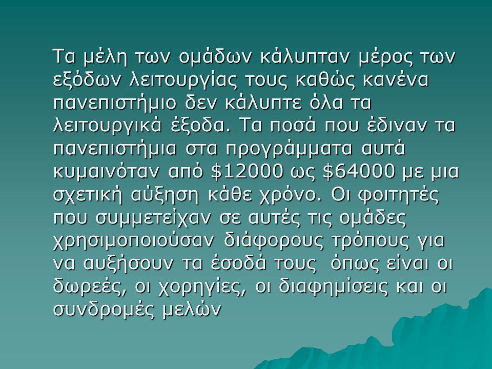 Τα μέλη των ομάδων κάλυπταν μέρος των εξόδων λειτουργίας τους καθώς κανένα πανεπιστήμιο δεν κάλυπτε όλα τα λειτουργικά έξοδα.