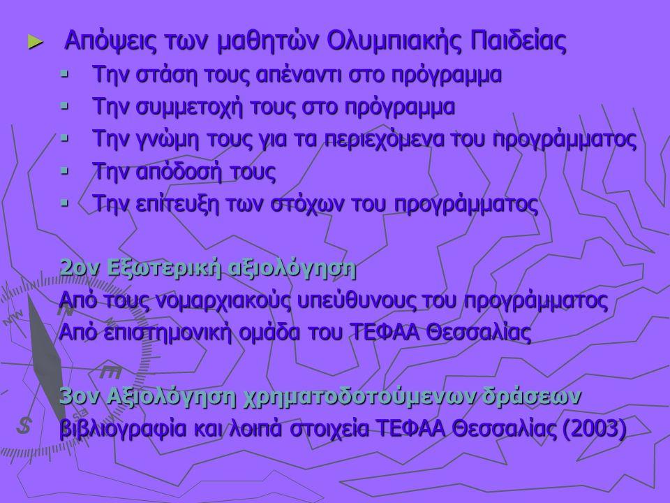► Απόψεις των μαθητών Ολυμπιακής Παιδείας  Την στάση τους απέναντι στο πρόγραμμα  Την συμμετοχή τους στο πρόγραμμα  Την γνώμη τους για τα περιεχόμενα του προγράμματος  Την απόδοσή τους  Την επίτευξη των στόχων του προγράμματος 2ον Εξωτερική αξιολόγηση Από τους νομαρχιακούς υπεύθυνους του προγράμματος Από επιστημονική ομάδα του ΤΕΦΑΑ Θεσσαλίας 3ον Αξιολόγηση χρηματοδοτούμενων δράσεων βιβλιογραφία και λοιπά στοιχεία ΤΕΦΑΑ Θεσσαλίας (2003)