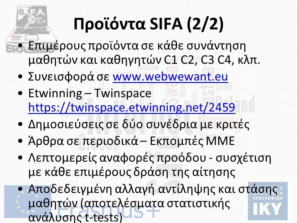Προϊόντα SIFA (2/2) Επιμέρους προϊόντα σε κάθε συνάντηση μαθητών και καθηγητών C1 C2, C3 C4, κλπ.