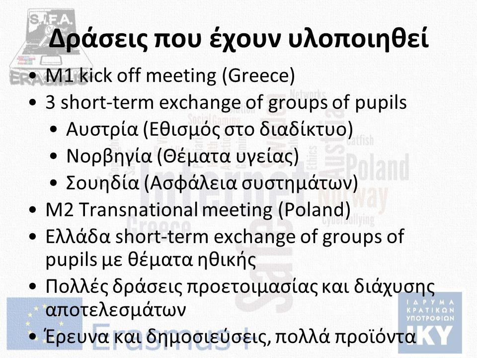 Δράσεις που έχουν υλοποιηθεί Μ1 kick off meeting (Greece) 3 short-term exchange of groups of pupils Αυστρία (Εθισμός στο διαδίκτυο) Νορβηγία (Θέματα υγείας) Σουηδία (Ασφάλεια συστημάτων) Μ2 Transnational meeting (Poland) Ελλάδα short-term exchange of groups of pupils με θέματα ηθικής Πολλές δράσεις προετοιμασίας και διάχυσης αποτελεσμάτων Έρευνα και δημοσιεύσεις, πολλά προϊόντα