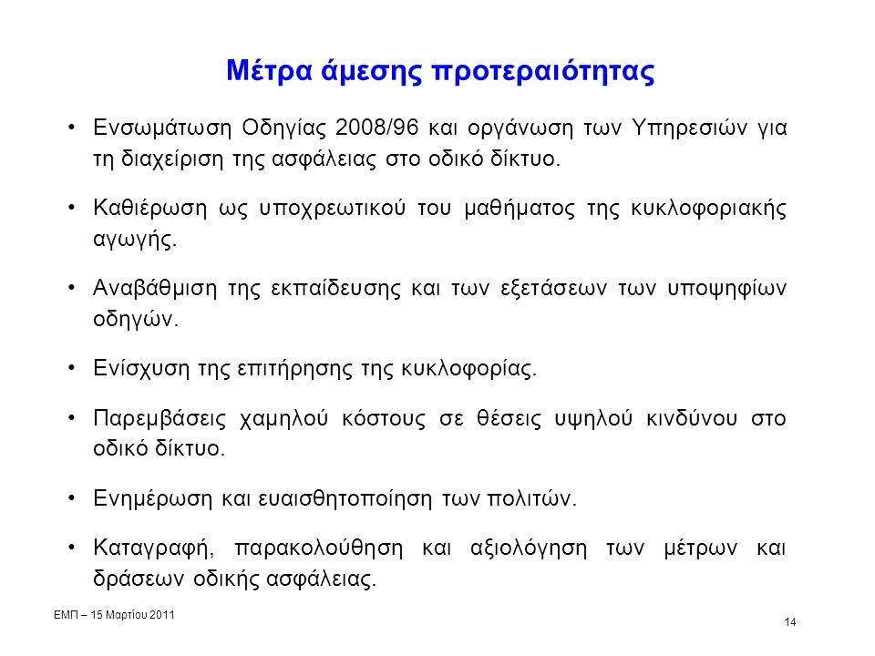 Μέτρα άμεσης προτεραιότητας Ενσωμάτωση Οδηγίας 2008/96 και οργάνωση των Υπηρεσιών για τη διαχείριση της ασφάλειας στο οδικό δίκτυο.