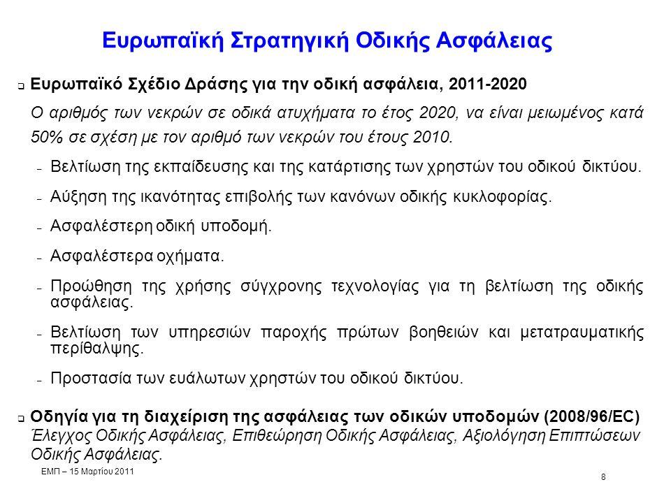 Ευρωπαϊκή Στρατηγική Οδικής Ασφάλειας  Ευρωπαϊκό Σχέδιο Δράσης για την οδική ασφάλεια, 2011-2020 Ο αριθμός των νεκρών σε οδικά ατυχήματα το έτος 2020, να είναι μειωμένος κατά 50% σε σχέση με τον αριθμό των νεκρών του έτους 2010.