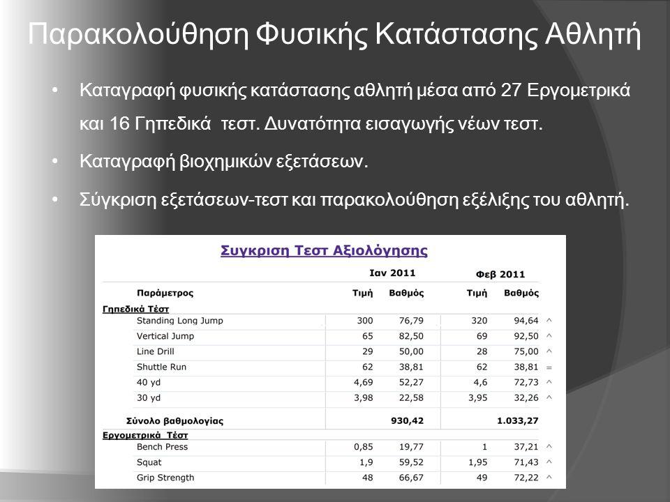 Βαθμολόγηση και αξιολόγηση τεστ μέσα από επιστημονικές νόρμες και πίνακες αξιολόγησης.
