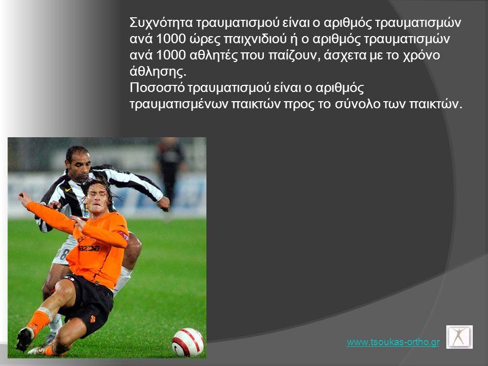 Συχνότητα τραυματισμού είναι ο αριθμός τραυματισμών ανά 1000 ώρες παιχνιδιού ή ο αριθμός τραυματισμών ανά 1000 αθλητές που παίζουν, άσχετα με το χρόνο άθλησης.
