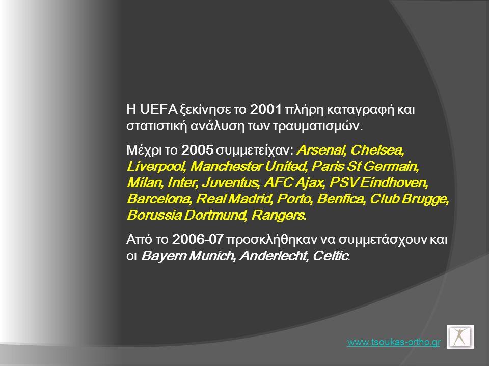Η UEFA ξεκίνησε το 2001 πλήρη καταγραφή και στατιστική ανάλυση των τραυματισμών. Μέχρι το 2005 συμμετείχαν: Arsenal, Chelsea, Liverpool, Manchester Un
