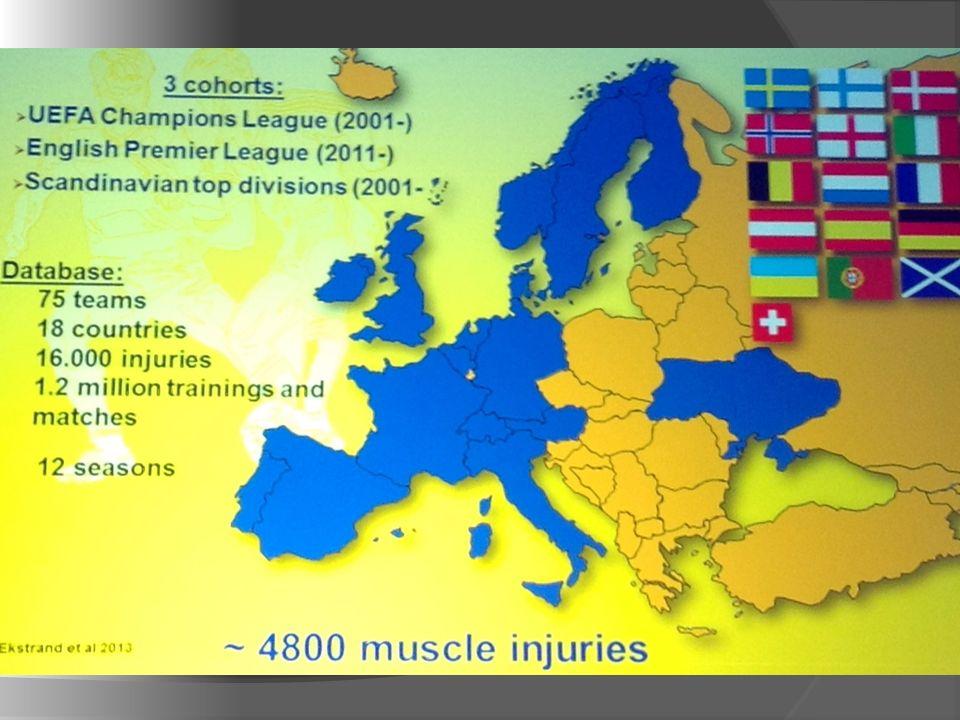 Ομάδα με 25 παίκτες αναμένει 45 συνολικά τραυματισμούς: 25 μικρής ως μεσαίας βαρύτητας και 20 βαρείς (περισσότερο από 1 μήνα εκτός δραστηριότητας).