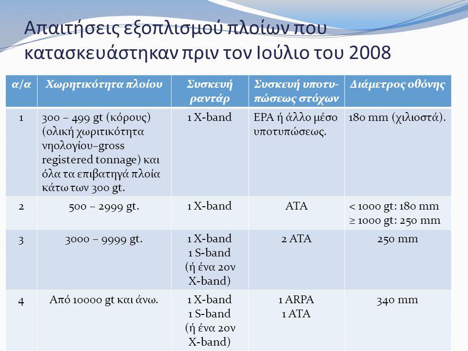 Απαιτήσεις εξοπλισμού πλοίων που κατασκευάστηκαν πριν τον Ιούλιο του 2008 α/αΧωρητικότητα πλοίουΣυσκευή ραντάρ Συσκευή υποτυ- πώσεως στόχων Διάμετρος οθόνης 1300 – 499 gt (κόρους) (ολική χωριτικότητα νηολογίου–gross registered tonnage) και όλα τα επιβατηγά πλοία κάτω των 300 gt.