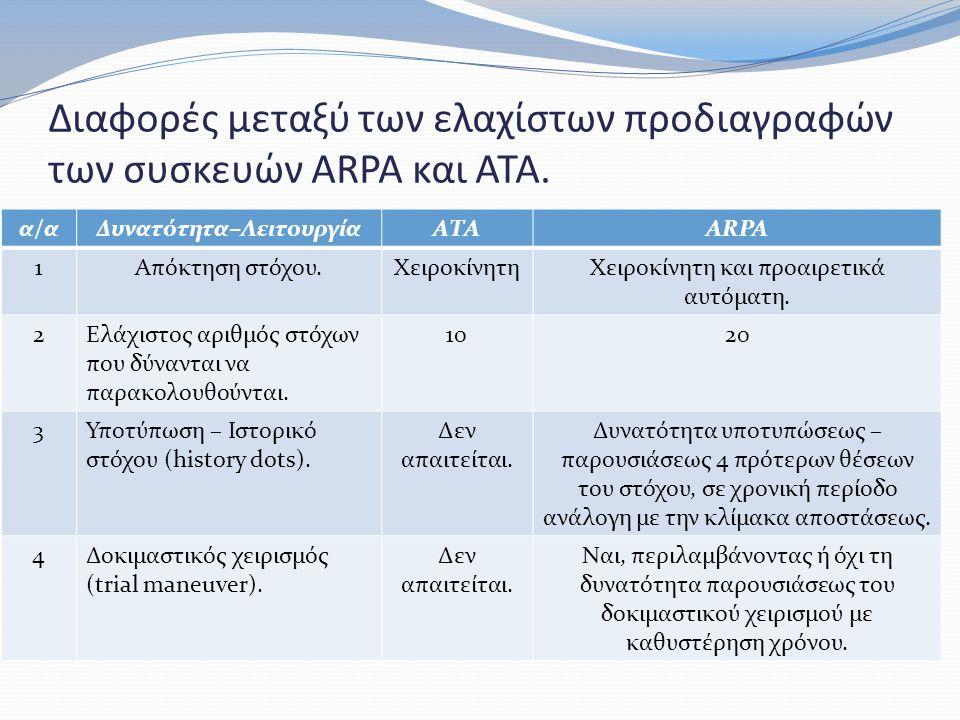 Διαφορές μεταξύ των ελαχίστων προδιαγραφών των συσκευών ARPA και ΑΤΑ. α/αΔυνατότητα–ΛειτουργίαΑΤΑARPA 1Απόκτηση στόχου.ΧειροκίνητηΧειροκίνητη και προα