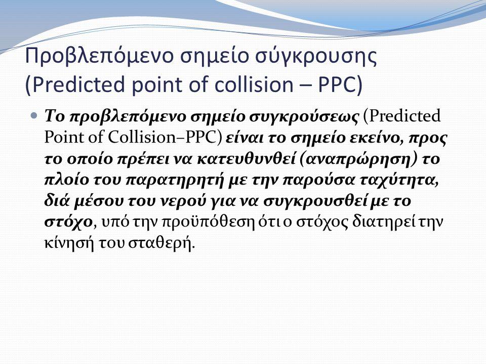 Προβλεπόμενο σημείο σύγκρουσης (Predicted point of collision – PPC) Το προβλεπόμενο σημείο συγκρούσεως (Predicted Point of Collision–PPC) είναι το σημείο εκείνο, προς το οποίο πρέπει να κατευθυνθεί (αναπρώρηση) το πλοίο του παρατηρητή με την παρούσα ταχύτητα, διά μέσου του νερού για να συγκρουσθεί με το στόχο, υπό την προϋπόθεση ότι ο στόχος διατηρεί την κίνησή του σταθερή.