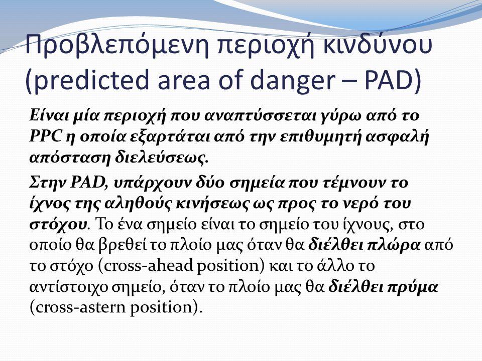 Προβλεπόμενη περιοχή κινδύνου (predicted area of danger – PAD) Είναι μία περιοχή που αναπτύσσεται γύρω από το PPC η οποία εξαρτάται από την επιθυμητή ασφαλή απόσταση διελεύσεως.