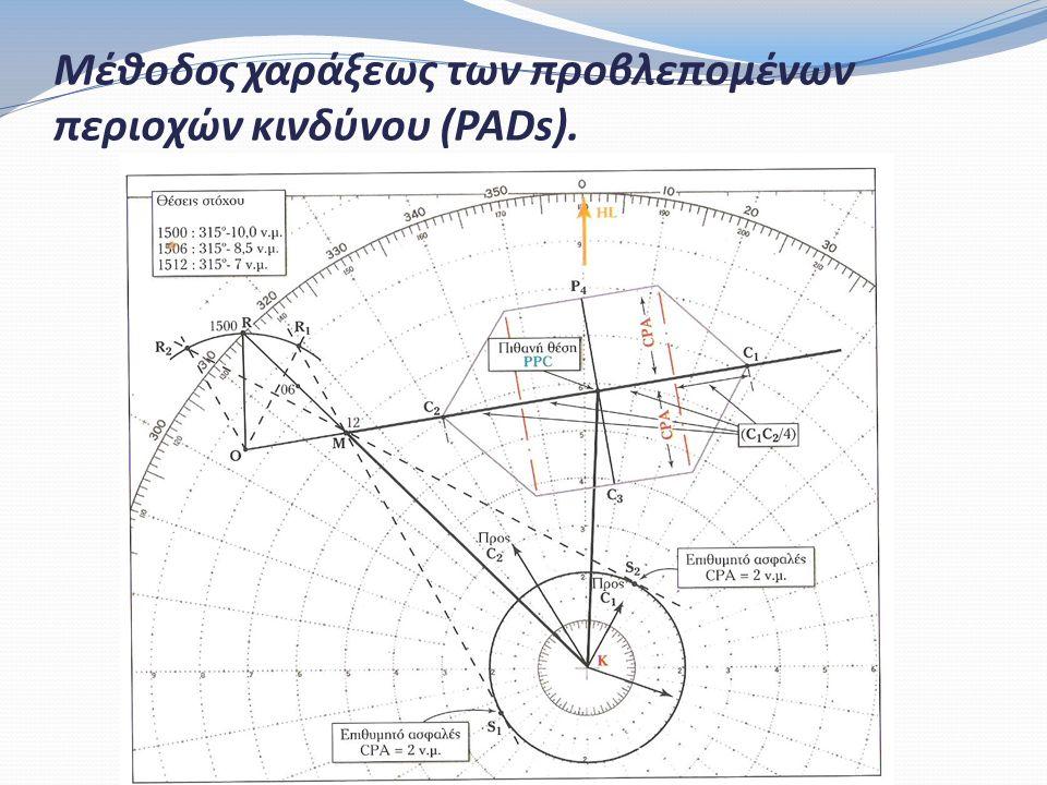 Μέθοδος χαράξεως των προβλεπομένων περιοχών κινδύνου (PADs).
