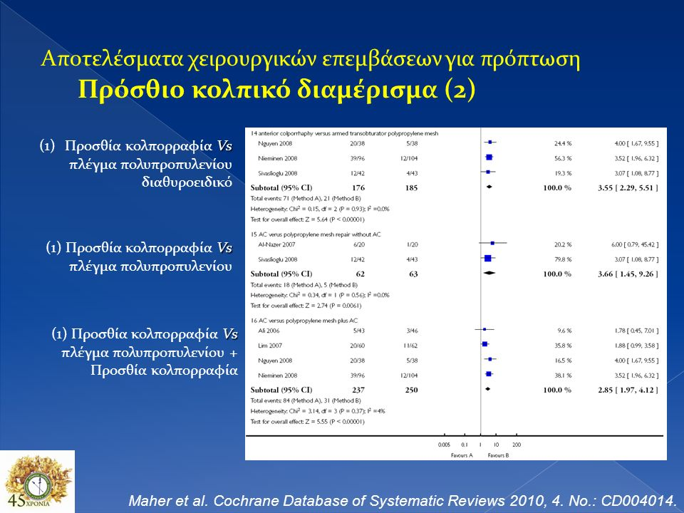 Maher et al. Cochrane Database of Systematic Reviews 2010, 4.