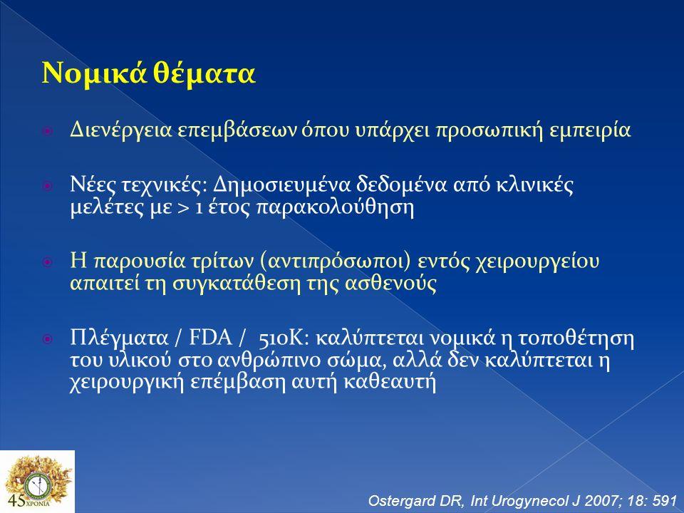  Διενέργεια επεμβάσεων όπου υπάρχει προσωπική εμπειρία  Νέες τεχνικές: Δημοσιευμένα δεδομένα από κλινικές μελέτες με > 1 έτος παρακολούθηση  Η παρουσία τρίτων (αντιπρόσωποι) εντός χειρουργείου απαιτεί τη συγκατάθεση της ασθενούς  Πλέγματα / FDA / 510Κ: καλύπτεται νομικά η τοποθέτηση του υλικού στο ανθρώπινο σώμα, αλλά δεν καλύπτεται η χειρουργική επέμβαση αυτή καθεαυτή Ostergard DR, Int Urogynecol J 2007; 18: 591