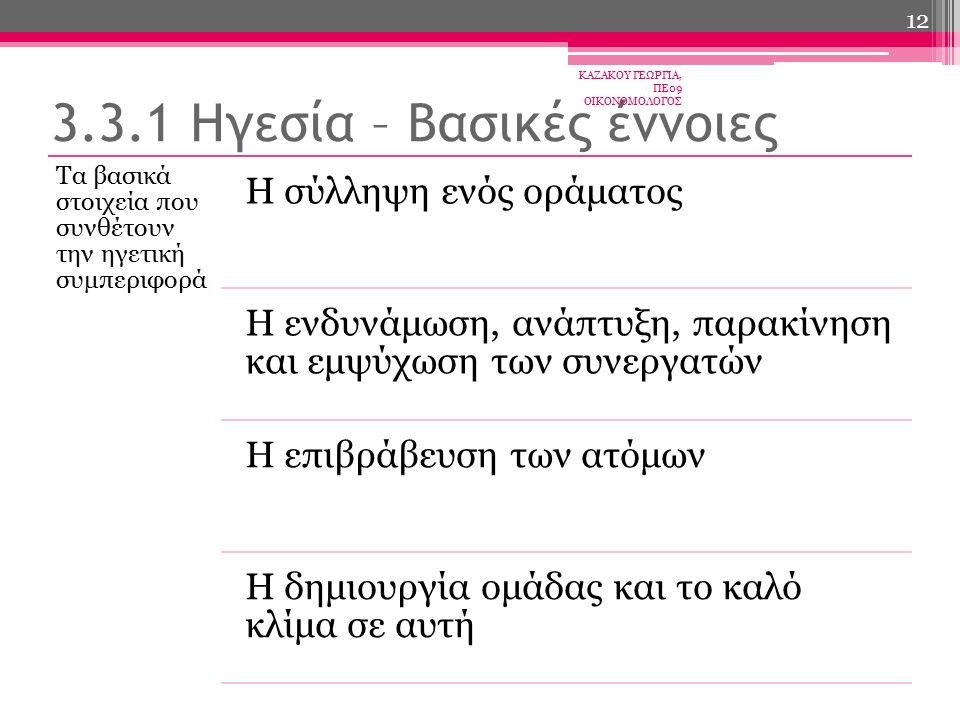 Τα βασικά στοιχεία που συνθέτουν την ηγετική συμπεριφορά Η σύλληψη ενός οράματος Η ενδυνάμωση, ανάπτυξη, παρακίνηση και εμψύχωση των συνεργατών Η επιβράβευση των ατόμων Η δημιουργία ομάδας και το καλό κλίμα σε αυτή 3.3.1 Ηγεσία – Βασικές έννοιες ΚΑΖΑΚΟΥ ΓΕΩΡΓΙΑ, ΠΕ09 ΟΙΚΟΝΟΜΟΛΟΓΟΣ 12