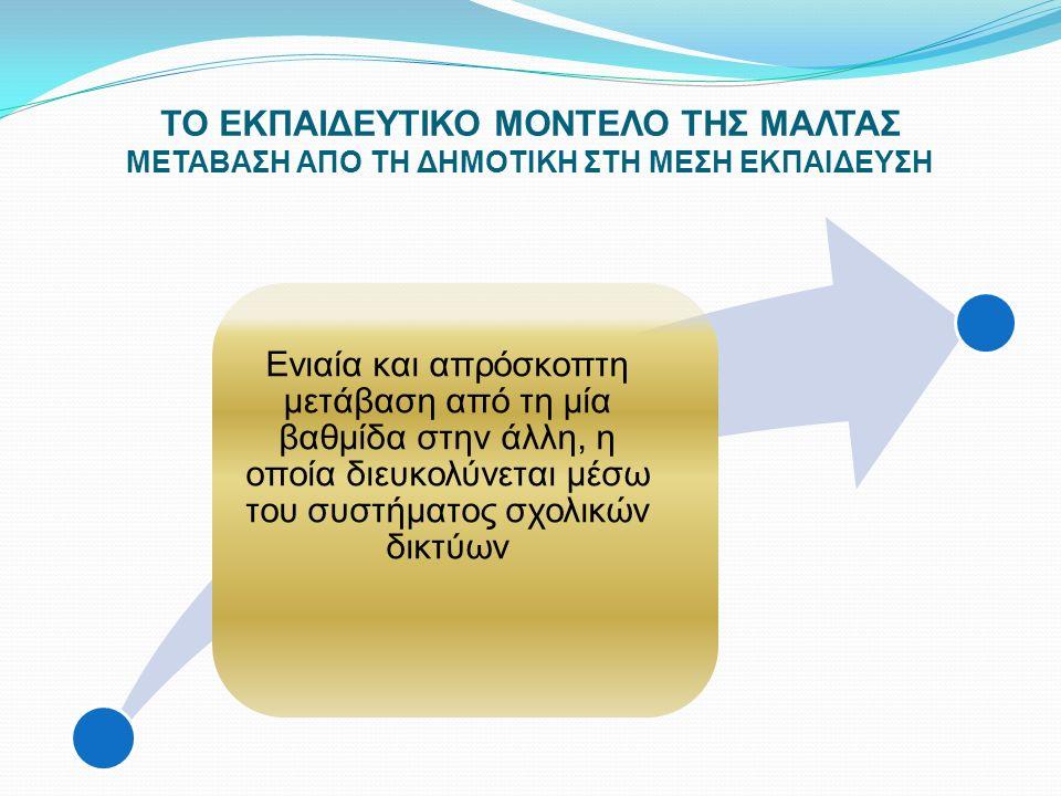 ΤΟ ΕΚΠΑΙΔΕΥΤΙΚΟ ΜΟΝΤΕΛΟ ΤΗΣ ΜΑΛΤΑΣ ΜΕΤΑΒΑΣΗ ΑΠΟ ΤΗ ΔΗΜΟΤΙΚΗ ΣΤΗ ΜΕΣΗ ΕΚΠΑΙΔΕΥΣΗ Ενιαία και απρόσκοπτη μετάβαση από τη μία βαθμίδα στην άλλη, η οποία διευκολύνεται μέσω του συστήματος σχολικών δικτύων