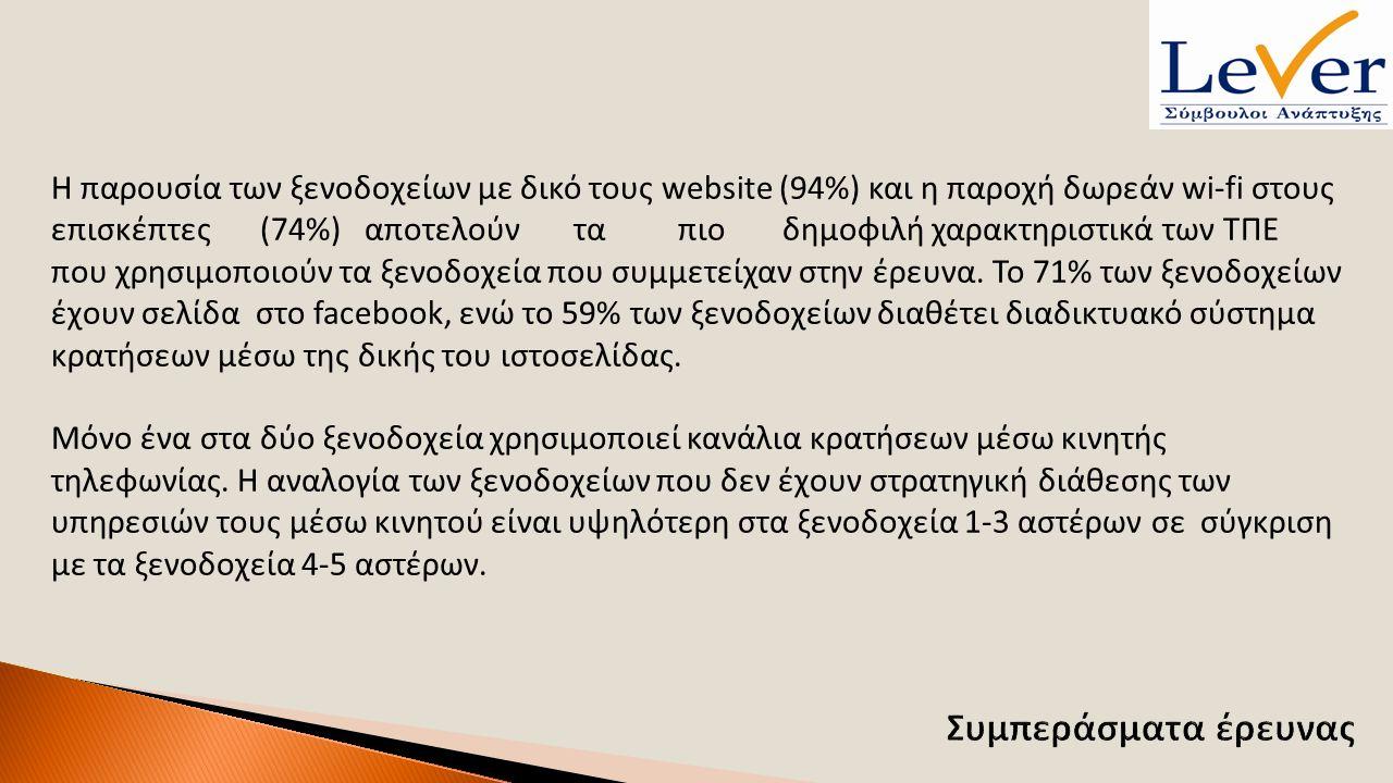 Η παρουσία των ξενοδοχείων με δικό τους website (94%) και η παροχή δωρεάν wi-fi στους επισκέπτες(74%)αποτελούνταπιοδημοφιλή χαρακτηριστικά των ΤΠΕ που χρησιμοποιούν τα ξενοδοχεία που συμμετείχαν στην έρευνα.