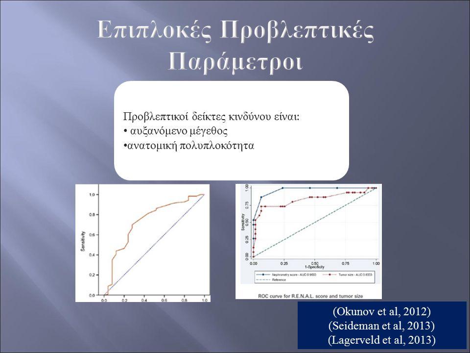 Προβλεπτικοί δείκτες κινδύνου είναι: αυξανόμενο μέγεθος ανατομική πολυπλοκότητα (Okunov et al, 2012) (Seideman et al, 2013) (Lagerveld et al, 2013)