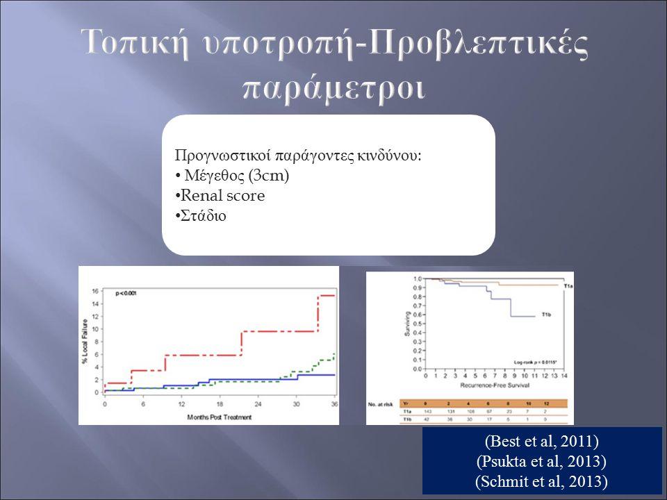 Προγνωστικοί παράγοντες κινδύνου: Μέγεθος (3cm) Renal score Στάδιο (Best et al, 2011) (Psukta et al, 2013) (Schmit et al, 2013)