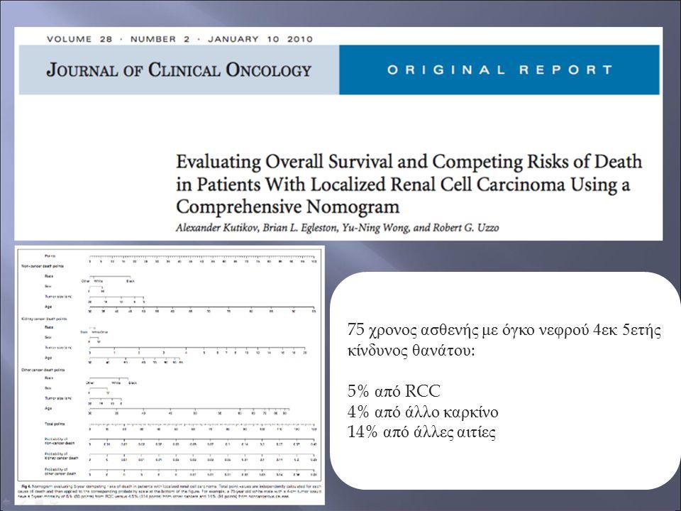 75 χρονος ασθενής με όγκο νεφρού 4εκ 5ετής κίνδυνος θανάτου: 5% από RCC 4% από άλλο καρκίνο 14% από άλλες αιτίες