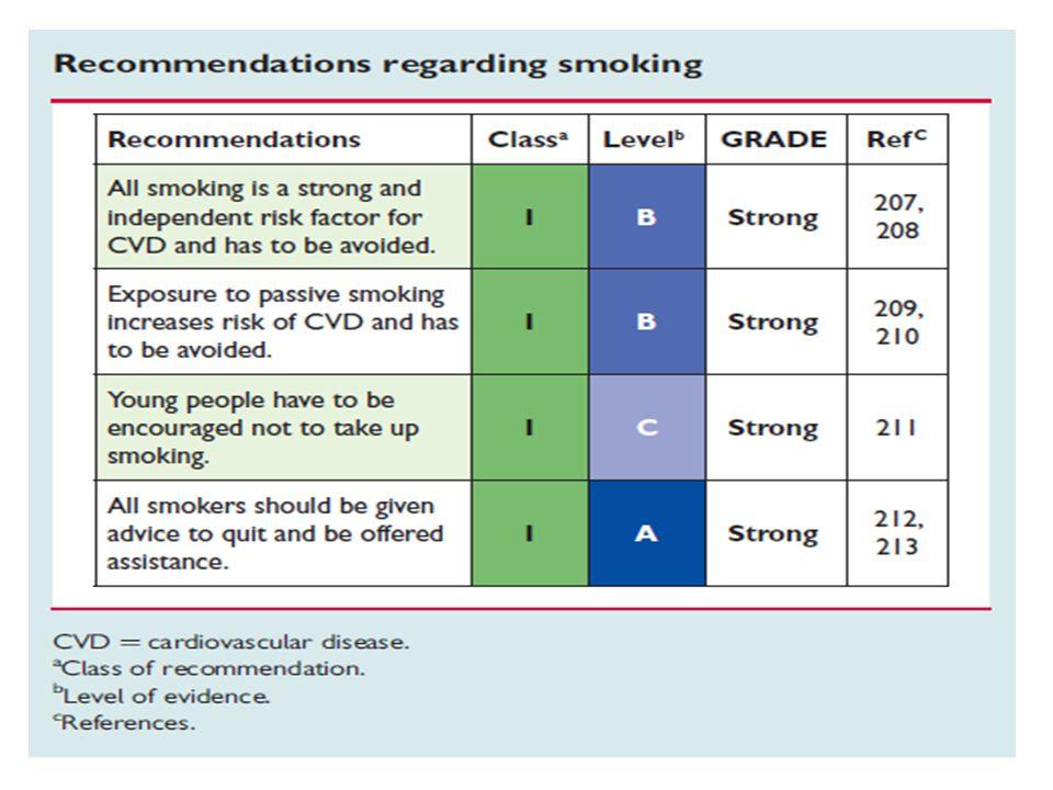 Αποτελεσματικές μέθοδοι διακοπής καπνίσματος Δύο τύποι προσέγγισης είναι αποδεδειγμένα αποτελεσματικοί: – Συμβουλευτική – Φαρμακοθεραπεία Τα καλύτερα αποτελέσματα επιτυγχάνονται με συνδυασμό των δύο προσεγγίσεων Fiore MC.