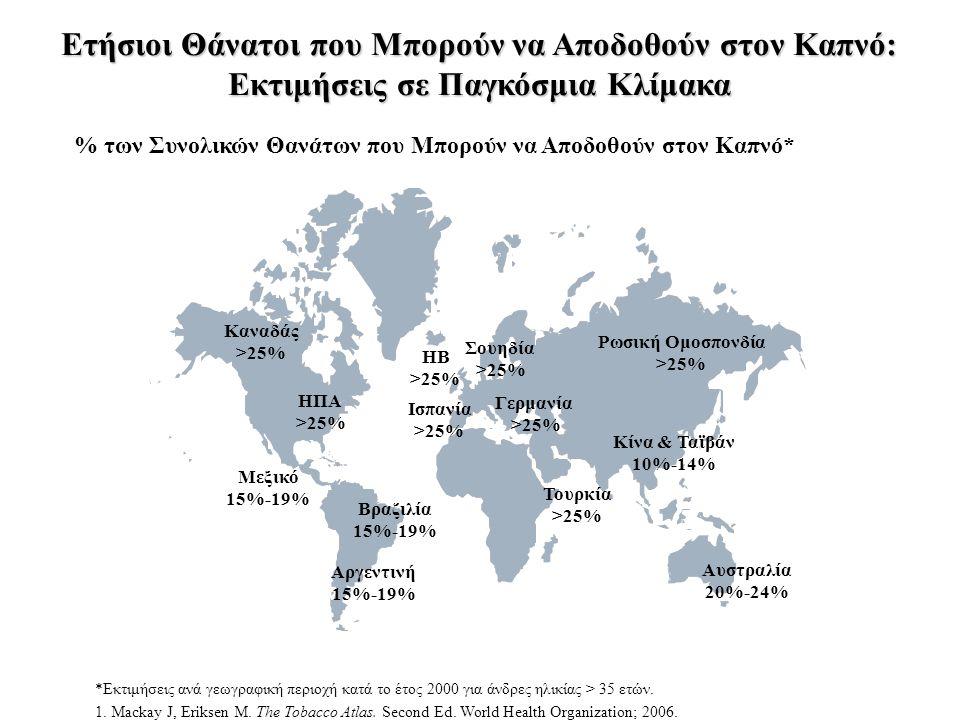 Ετήσιοι Θάνατοι που Μπορούν να Αποδοθούν στον Καπνό: Εκτιμήσεις σε Παγκόσμια Κλίμακα Καναδάς >25% Αυστραλία 20%-24% ΗΒ >25% Γερμανία >25% Κίνα & Ταϊβάν 10%-14% Βραζιλία 15%-19% % των Συνολικών Θανάτων που Μπορούν να Αποδοθούν στον Καπνό* *Εκτιμήσεις ανά γεωγραφική περιοχή κατά το έτος 2000 για άνδρες ηλικίας > 35 ετών.