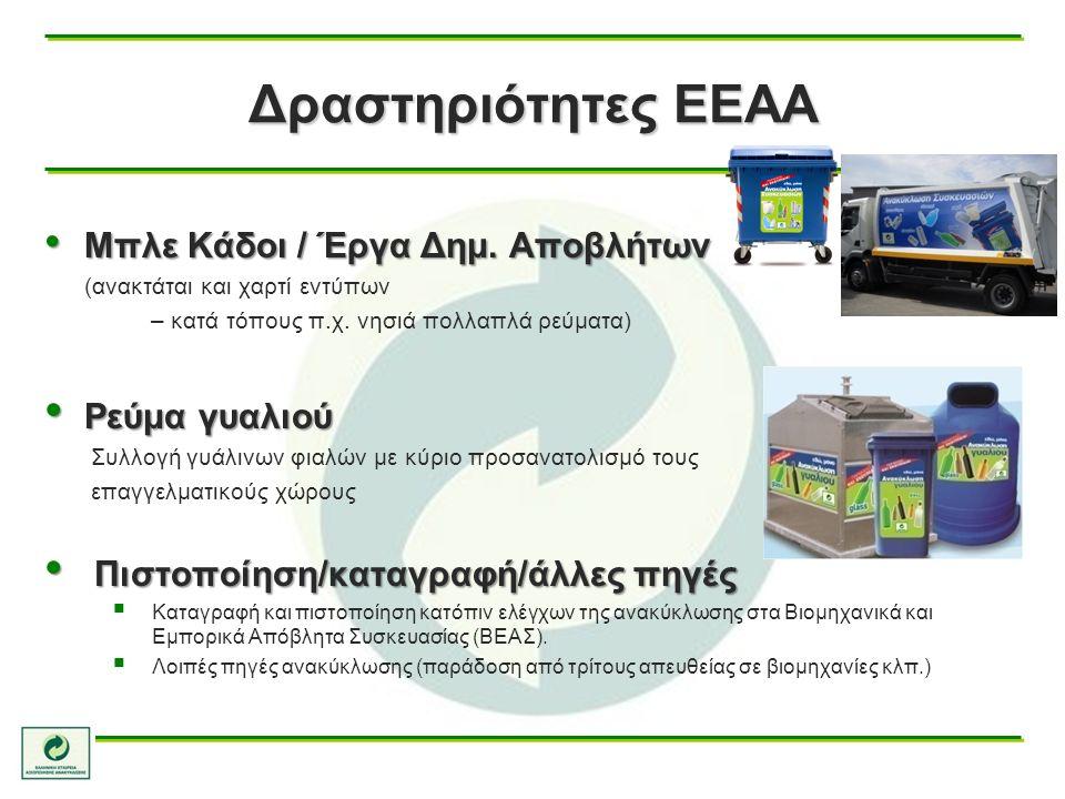 Δραστηριότητες ΕΕΑΑ Μπλε Κάδοι / Έργα Δημ. Αποβλήτων Μπλε Κάδοι / Έργα Δημ.
