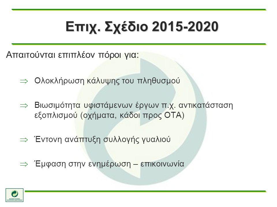 Απαιτούνται επιπλέον πόροι για:  Ολοκλήρωση κάλυψης του πληθυσμού  Βιωσιμότητα υφιστάμενων έργων π.χ.
