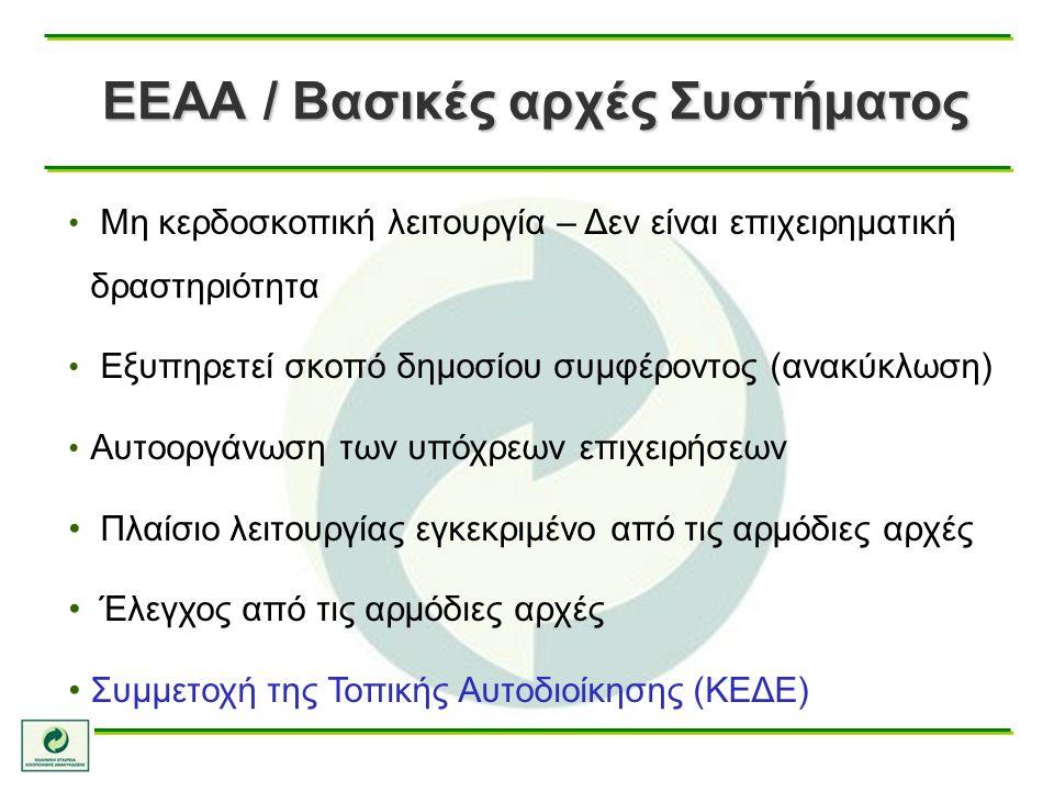 ΕΕΑΑ / Βασικές αρχές Συστήματος Μη κερδοσκοπική λειτουργία – Δεν είναι επιχειρηματική δραστηριότητα Εξυπηρετεί σκοπό δημοσίου συμφέροντος (ανακύκλωση) Αυτοοργάνωση των υπόχρεων επιχειρήσεων Πλαίσιο λειτουργίας εγκεκριμένο από τις αρμόδιες αρχές Έλεγχος από τις αρμόδιες αρχές Συμμετοχή της Τοπικής Αυτοδιοίκησης (ΚΕΔΕ)