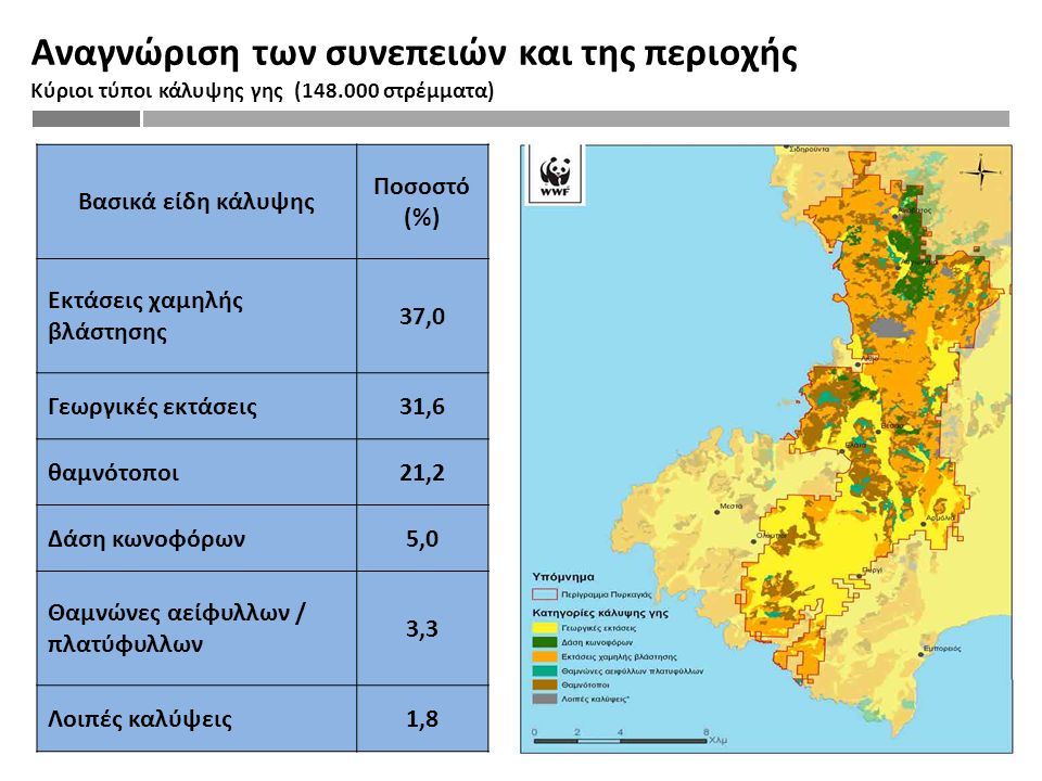 Αναγνώριση των συνεπειών και της περιοχής Κύριοι τύποι κάλυψης γης (148.000 στρέμματα) Βασικά είδη κάλυψης Ποσοστό (%) Εκτάσεις χαμηλής βλάστησης 37,0 Γεωργικές εκτάσεις31,6 θαμνότοποι21,2 Δάση κωνοφόρων5,0 Θαμνώνες αείφυλλων / πλατύφυλλων 3,3 Λοιπές καλύψεις1,8