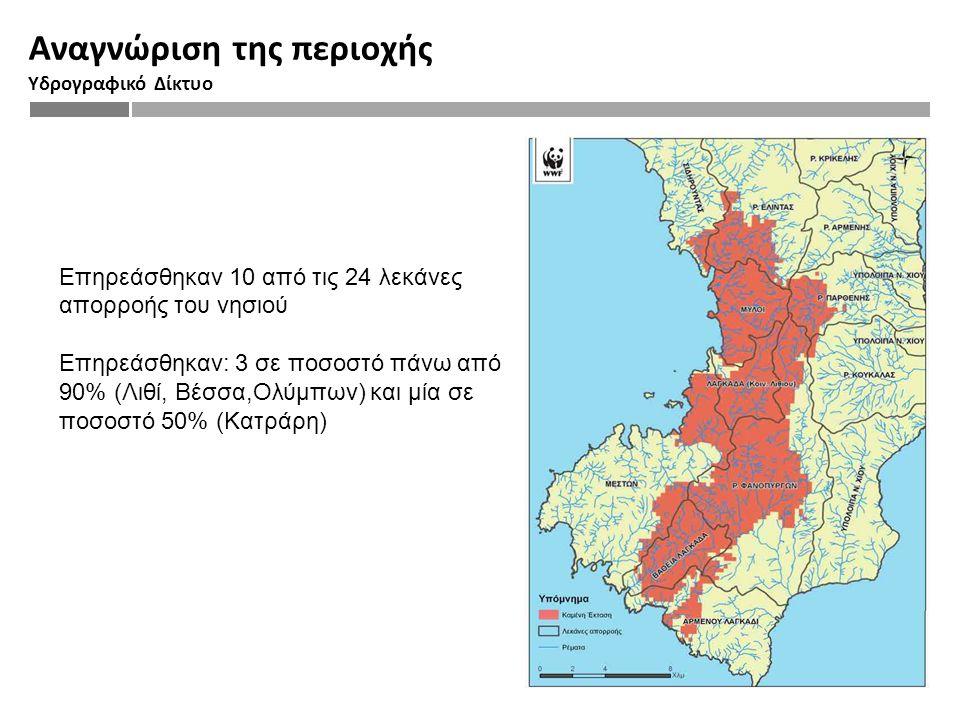 Αναγνώριση της περιοχής Υδρογραφικό Δίκτυο Επηρεάσθηκαν 10 από τις 24 λεκάνες απορροής του νησιού Επηρεάσθηκαν: 3 σε ποσοστό πάνω από 90% (Λιθί, Βέσσα