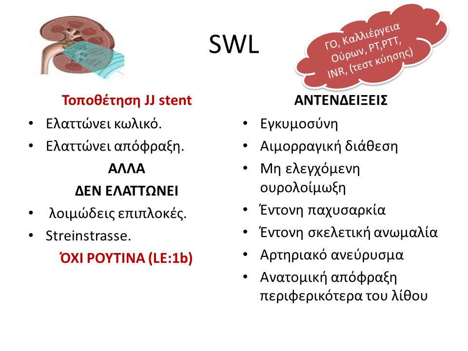 SWL Τοποθέτηση JJ stent Ελαττώνει κωλικό. Ελαττώνει απόφραξη.