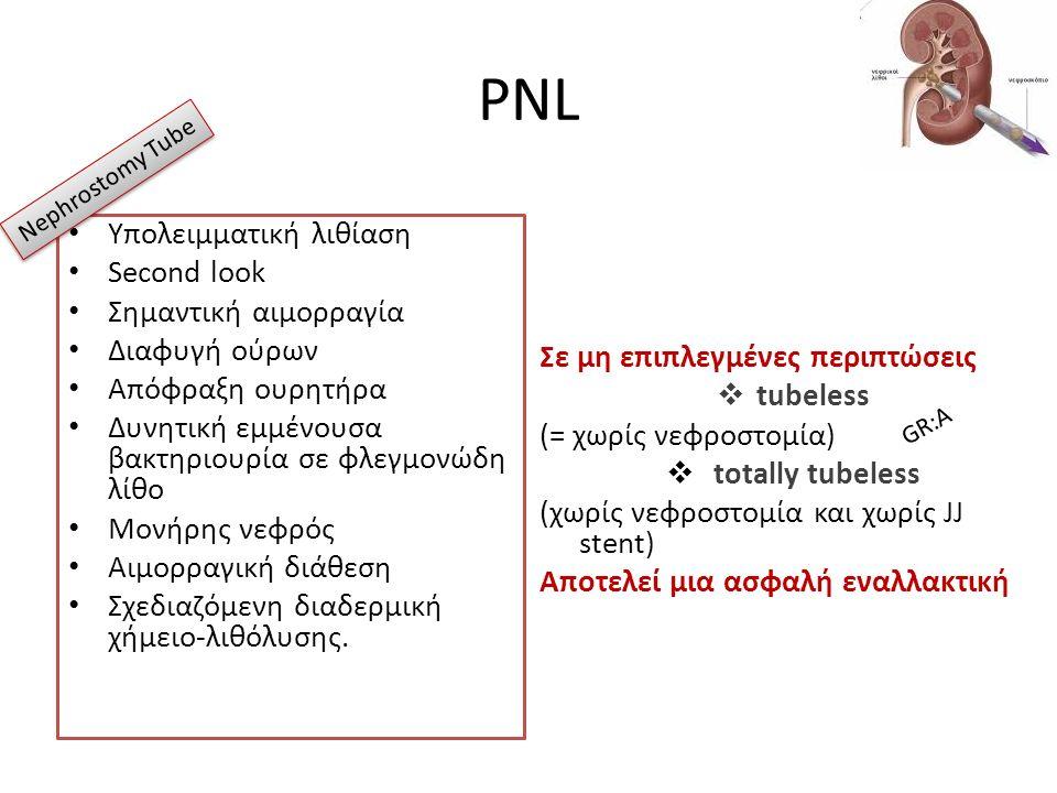 PNL Υπολειμματική λιθίαση Second look Σημαντική αιμορραγία Διαφυγή ούρων Απόφραξη ουρητήρα Δυνητική εμμένουσα βακτηριουρία σε φλεγμονώδη λίθο Μονήρης νεφρός Αιμορραγική διάθεση Σχεδιαζόμενη διαδερμική χήμειο-λιθόλυσης.