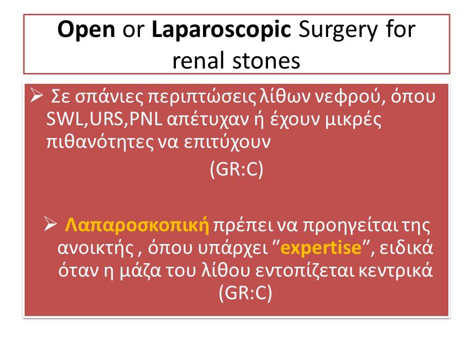 Open or Laparoscopic Surgery for renal stones  Σε σπάνιες περιπτώσεις λίθων νεφρού, όπου SWL,URS,PNL απέτυχαν ή έχουν μικρές πιθανότητες να επιτύχουν (GR:C)  Λαπαροσκοπική πρέπει να προηγείται της ανοικτής, όπου υπάρχει ″expertise″, ειδικά όταν η μάζα του λίθου εντοπίζεται κεντρικά (GR:C)  Σε σπάνιες περιπτώσεις λίθων νεφρού, όπου SWL,URS,PNL απέτυχαν ή έχουν μικρές πιθανότητες να επιτύχουν (GR:C)  Λαπαροσκοπική πρέπει να προηγείται της ανοικτής, όπου υπάρχει ″expertise″, ειδικά όταν η μάζα του λίθου εντοπίζεται κεντρικά (GR:C)