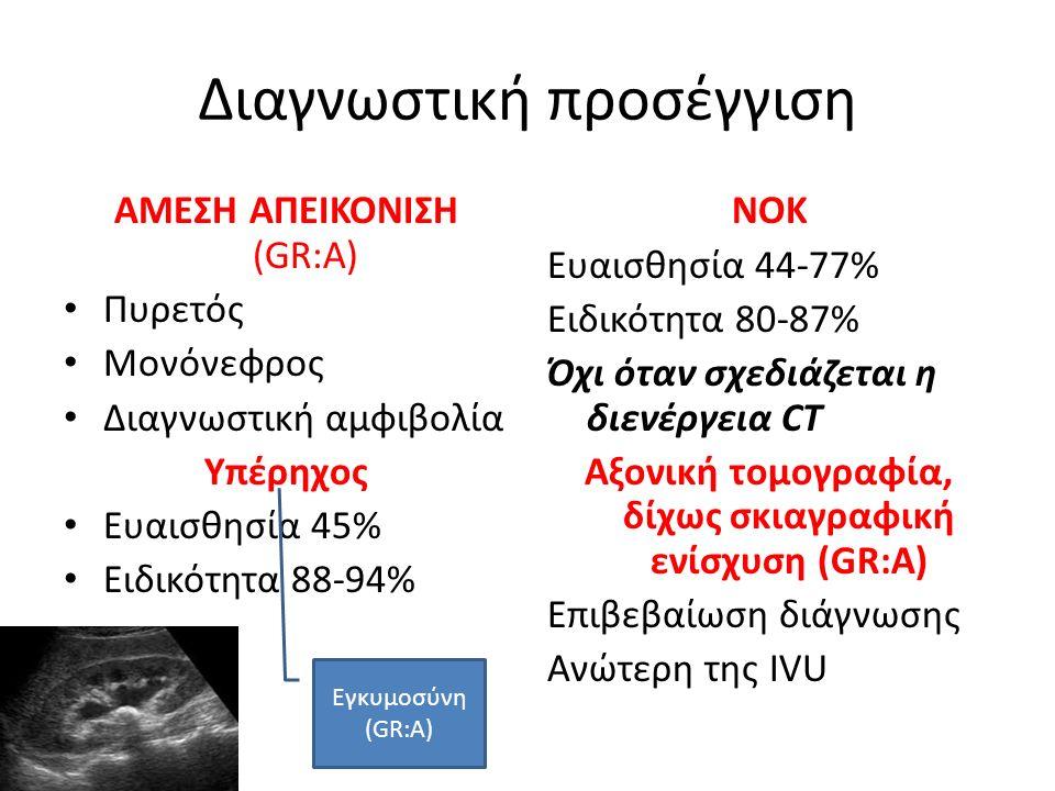 Διαγνωστική προσέγγιση ΑΜΕΣΗ ΑΠΕΙΚΟΝΙΣΗ (GR:A) Πυρετός Μονόνεφρος Διαγνωστική αμφιβολία Υπέρηχος Ευαισθησία 45% Ειδικότητα 88-94% ΝΟΚ Ευαισθησία 44-77% Ειδικότητα 80-87% Όχι όταν σχεδιάζεται η διενέργεια CT Αξονική τομογραφία, δίχως σκιαγραφική ενίσχυση (GR:A) Επιβεβαίωση διάγνωσης Ανώτερη της IVU Εγκυμοσύνη (GR:A)
