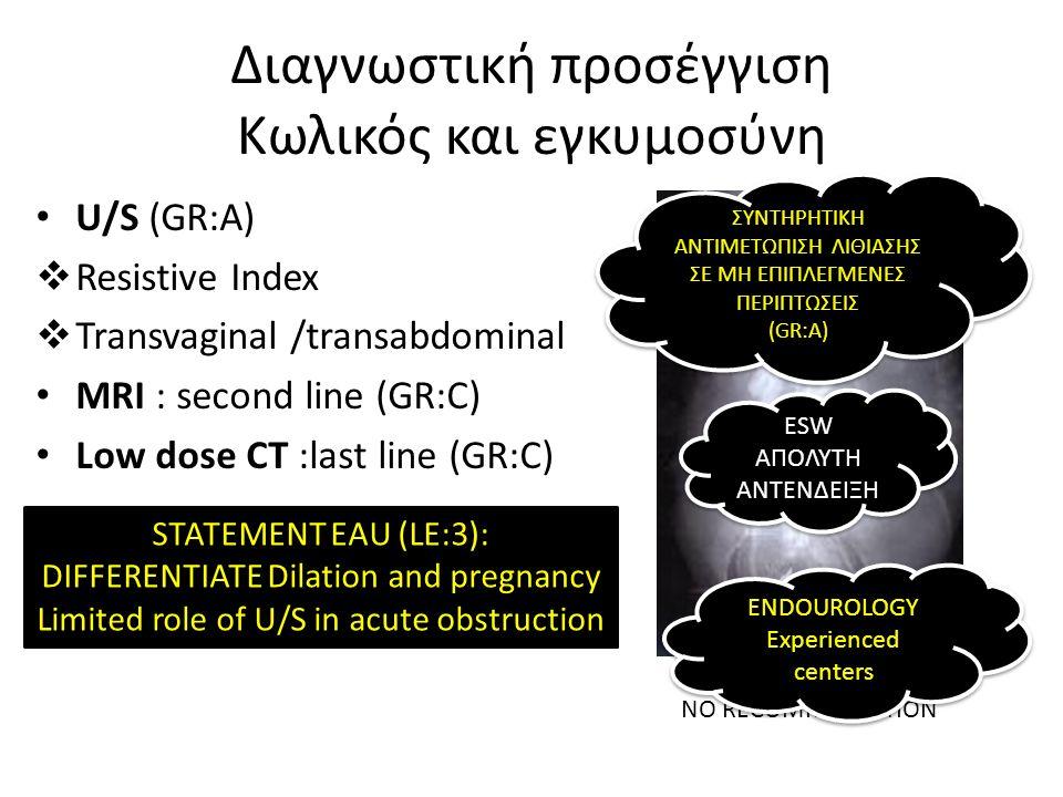 Διαγνωστική προσέγγιση Kωλικός και εγκυμοσύνη U/S (GR:A)  Resistive Index  Transvaginal /transabdominal MRI : second line (GR:C) Low dose CT :last line (GR:C) LIMITED IVU NO RECOMMENTATION STATEMENT EAU (LE:3): DIFFERENTIATE Dilation and pregnancy Limited role of U/S in acute obstruction ΣΥΝΤΗΡΗΤΙΚΗ ΑΝΤΙΜΕΤΩΠΙΣΗ ΛΙΘΙΑΣΗΣ ΣΕ ΜΗ ΕΠΙΠΛΕΓΜΕΝΕΣ ΠΕΡΙΠΤΩΣΕΙΣ (GR:A) ΣΥΝΤΗΡΗΤΙΚΗ ΑΝΤΙΜΕΤΩΠΙΣΗ ΛΙΘΙΑΣΗΣ ΣΕ ΜΗ ΕΠΙΠΛΕΓΜΕΝΕΣ ΠΕΡΙΠΤΩΣΕΙΣ (GR:A) ESW ΑΠΟΛΥΤΗ ΑΝΤΕΝΔΕΙΞΗ ENDOUROLOGY Experienced centers ENDOUROLOGY Experienced centers