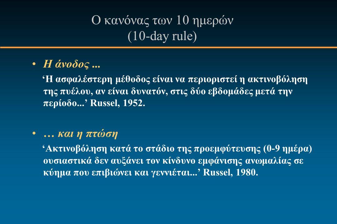 Ο κανόνας των 10 ημερών (10-day rule) Η άνοδος...