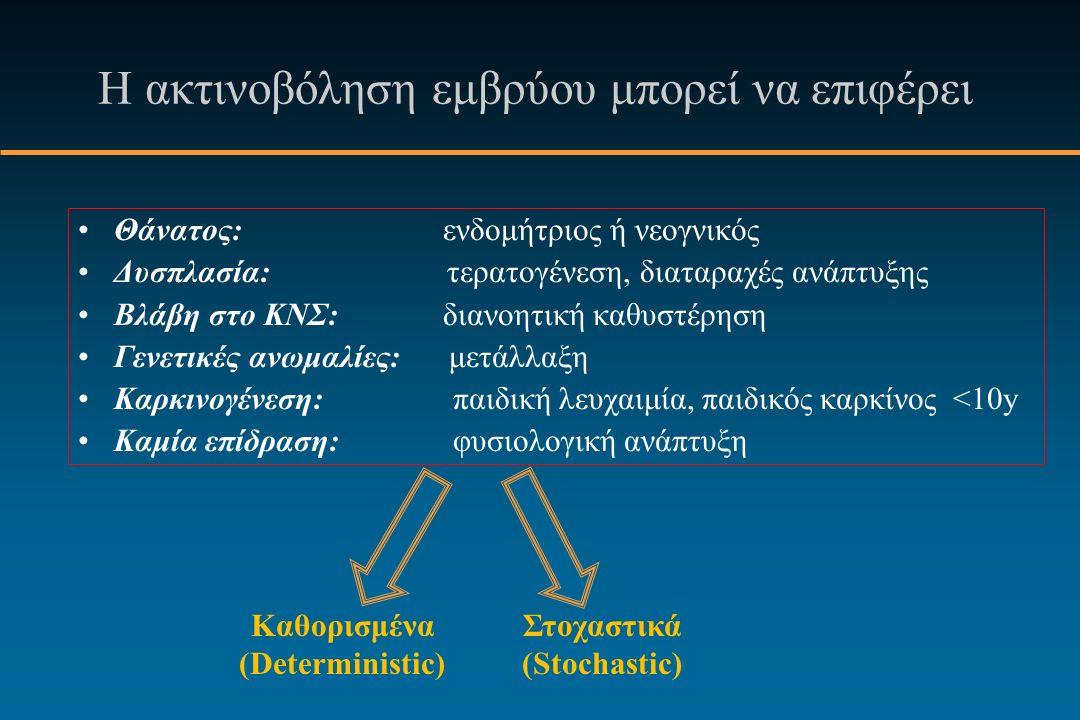 Η ακτινοβόληση εμβρύου μπορεί να επιφέρει Θάνατος: ενδομήτριος ή νεογνικός Δυσπλασία: τερατογένεση, διαταραχές ανάπτυξης Βλάβη στο ΚΝΣ: διανοητική καθυστέρηση Γενετικές ανωμαλίες: μετάλλαξη Καρκινογένεση: παιδική λευχαιμία, παιδικός καρκίνος <10y Καμία επίδραση: φυσιολογική ανάπτυξη Καθορισμένα (Deterministic) Στοχαστικά (Stochastic)