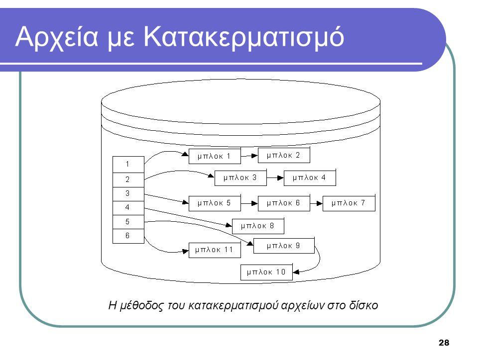 28 Αρχεία με Κατακερματισμό Η μέθοδος του κατακερματισμού αρχείων στο δίσκο