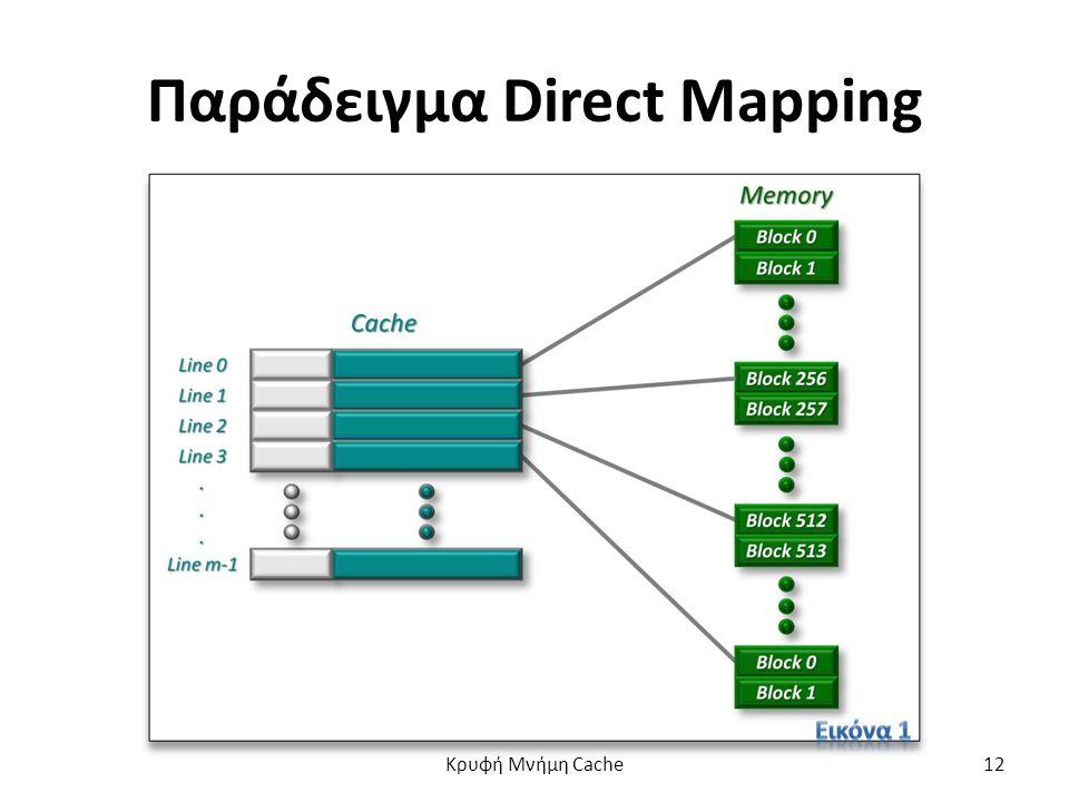 Παράδειγμα Direct Mapping Κρυφή Μνήμη Cache12