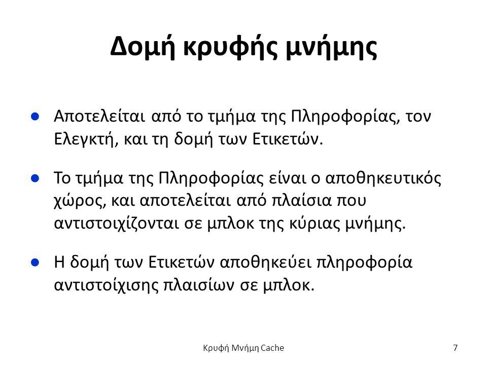 Παράδειγμα 1 ●Έστω κρυφή μνήμη με οργάνωση 2-τρόπων Σ.Σ., αποτελούμενη από 8 πλαίσια και 2 λέξεις ανά πλαίσιο.