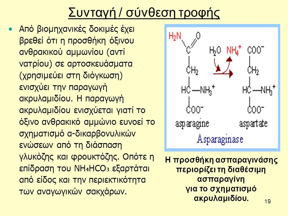 19 Συνταγή / σύνθεση τροφής Από βιομηχανικές δοκιμές έχει βρεθεί ότι η προσθήκη όξινου ανθρακικού αμμωνίου (αντί νατρίου) σε αρτοσκευάσματα (χρησιμεύε