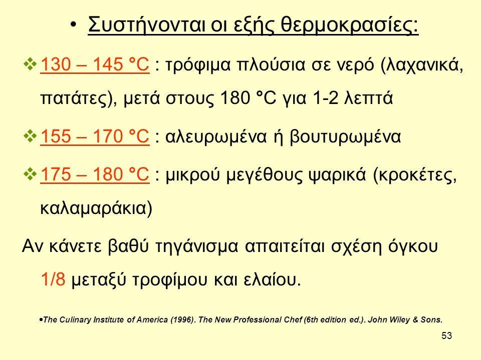 53 Συστήνονται οι εξής θερμοκρασίες:  130 – 145 °C : τρόφιμα πλούσια σε νερό (λαχανικά, πατάτες), μετά στους 180 °C για 1-2 λεπτά  155 – 170 °C : αλευρωμένα ή βουτυρωμένα  175 – 180 °C : μικρού μεγέθους ψαρικά (κροκέτες, καλαμαράκια) Αν κάνετε βαθύ τηγάνισμα απαιτείται σχέση όγκου 1/8 μεταξύ τροφίμου και ελαίου.
